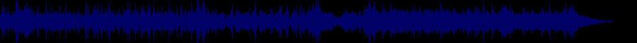 waveform of track #31881