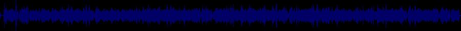 waveform of track #31902