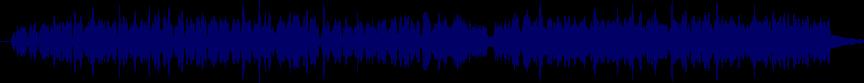 waveform of track #31903