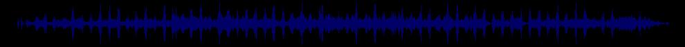 waveform of track #31922