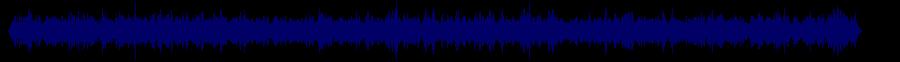 waveform of track #31924
