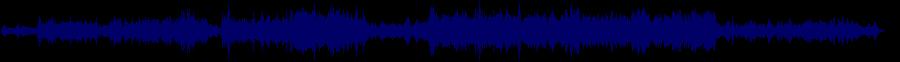 waveform of track #31983
