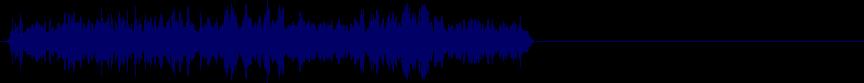 waveform of track #31984