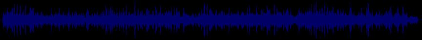 waveform of track #31988