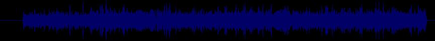 waveform of track #31998