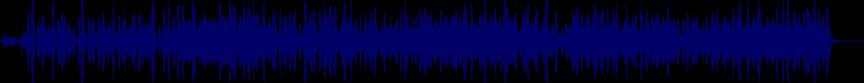 waveform of track #32001