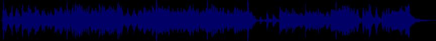 waveform of track #32013