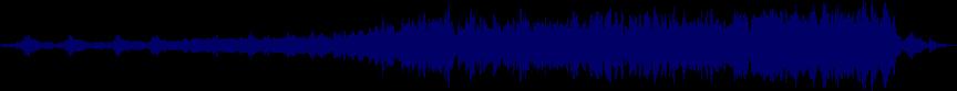 waveform of track #32023