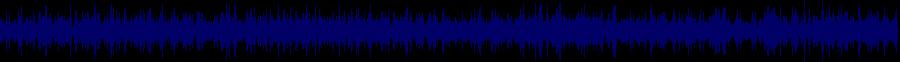waveform of track #32027