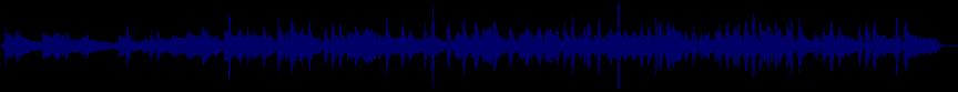 waveform of track #32030