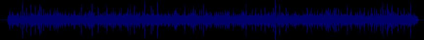 waveform of track #32036