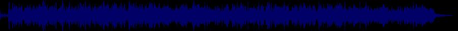 waveform of track #32038