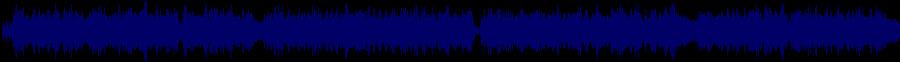 waveform of track #32041