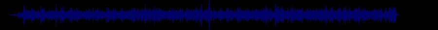 waveform of track #32047