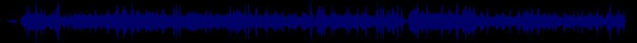 waveform of track #32056