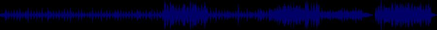 waveform of track #32065