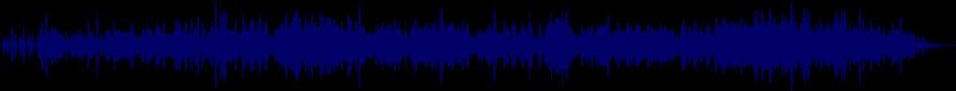 waveform of track #32072