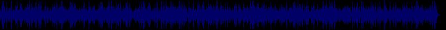 waveform of track #32074