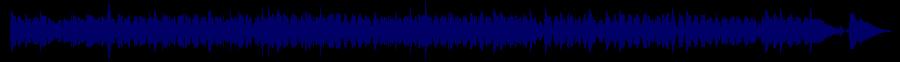waveform of track #32080