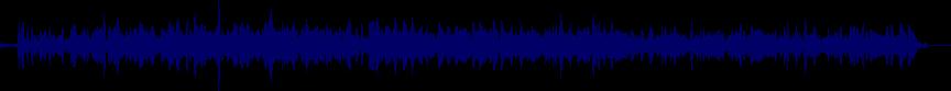 waveform of track #32093