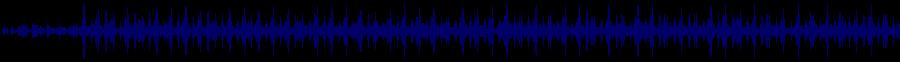 waveform of track #32096