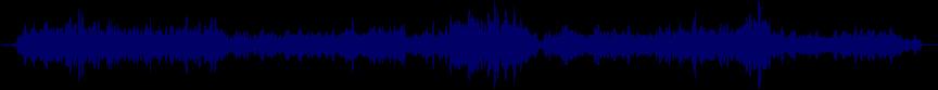 waveform of track #32123