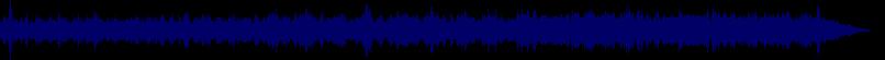 waveform of track #32128