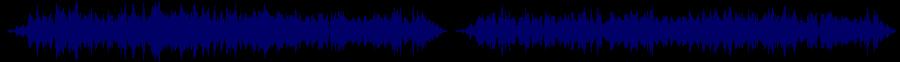 waveform of track #32144
