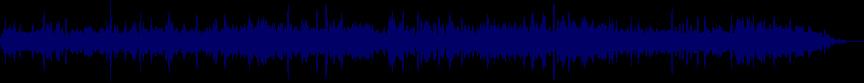 waveform of track #32153