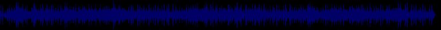 waveform of track #32156