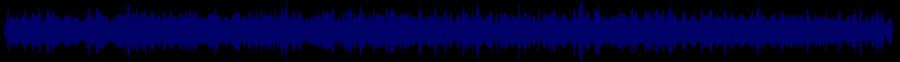 waveform of track #32158
