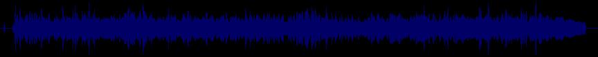 waveform of track #32168