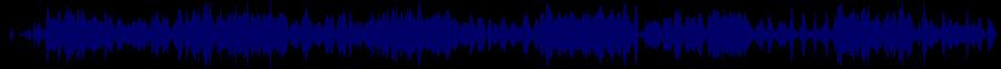 waveform of track #32170