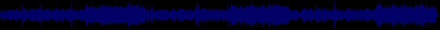 waveform of track #32172