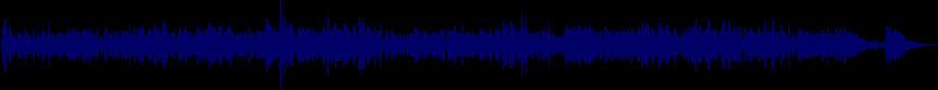 waveform of track #32175