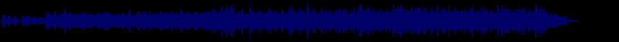 waveform of track #32177