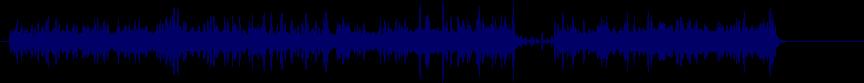 waveform of track #32180