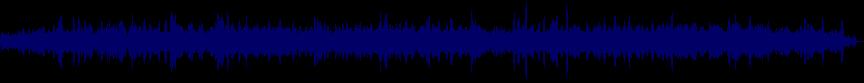 waveform of track #32185