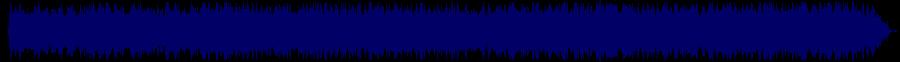 waveform of track #32199