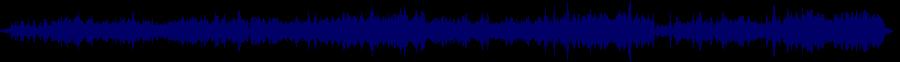 waveform of track #32203