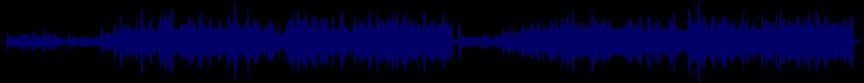 waveform of track #32213
