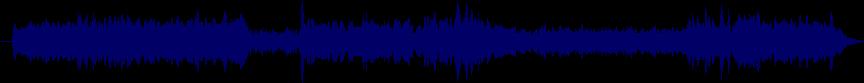 waveform of track #32217