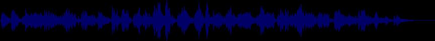 waveform of track #32223