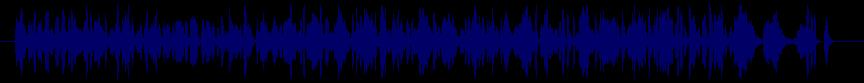 waveform of track #32233