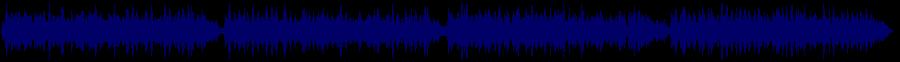 waveform of track #32236