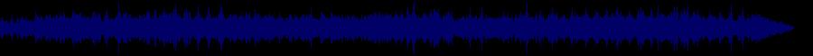waveform of track #32239