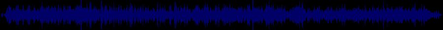 waveform of track #32240