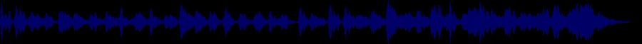 waveform of track #32245