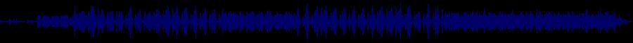 waveform of track #32261