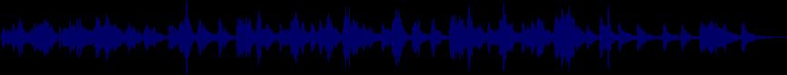 waveform of track #32271